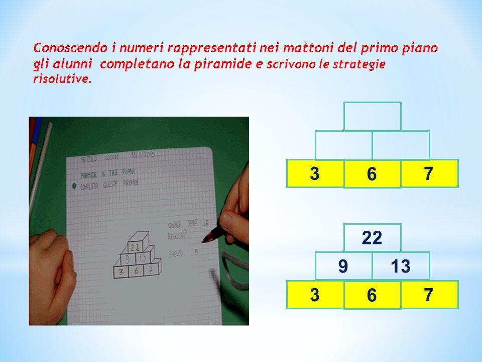 Conoscendo i numeri rappresentati nei mattoni del primo piano gli alunni completano la piramide e scrivono le strategie risolutive.
