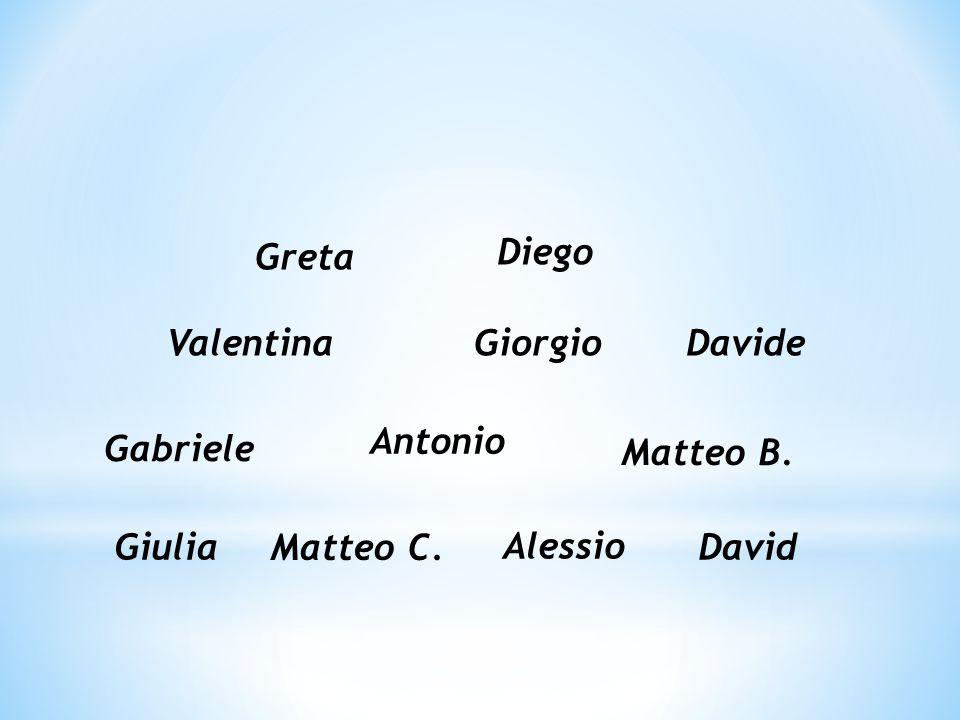 Diego Greta Giorgio Davide Antonio Matteo B. Giulia Matteo C. Alessio