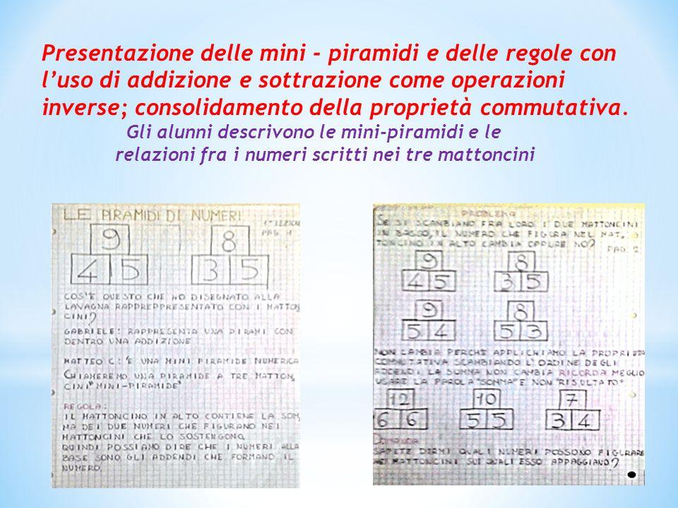 Presentazione delle mini - piramidi e delle regole con l'uso di addizione e sottrazione come operazioni inverse; consolidamento della proprietà commutativa.