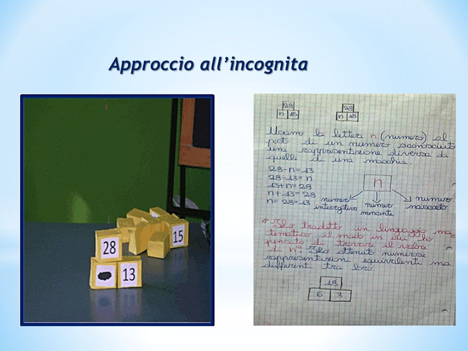 Approccio all'incognita
