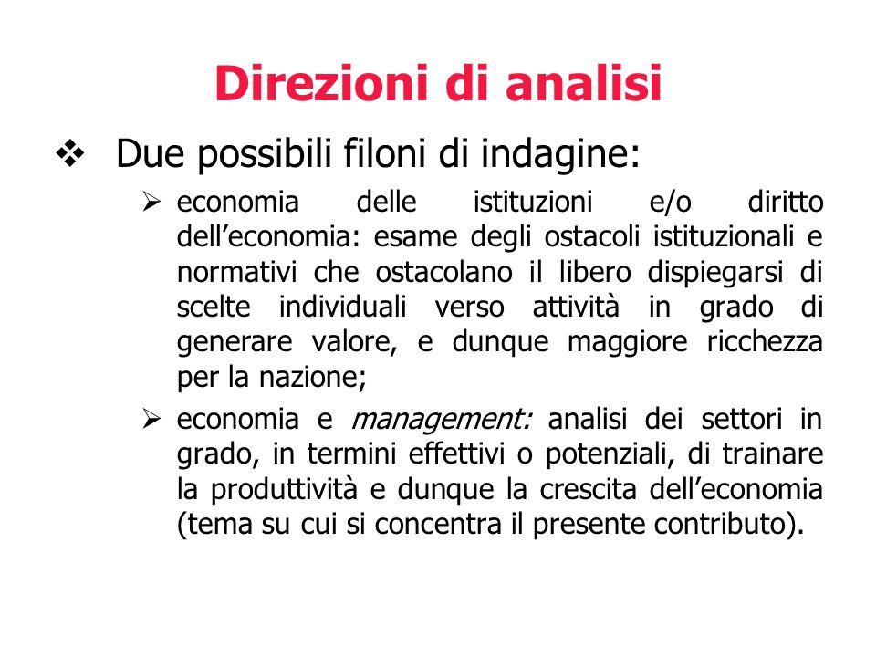 Direzioni di analisi Due possibili filoni di indagine: