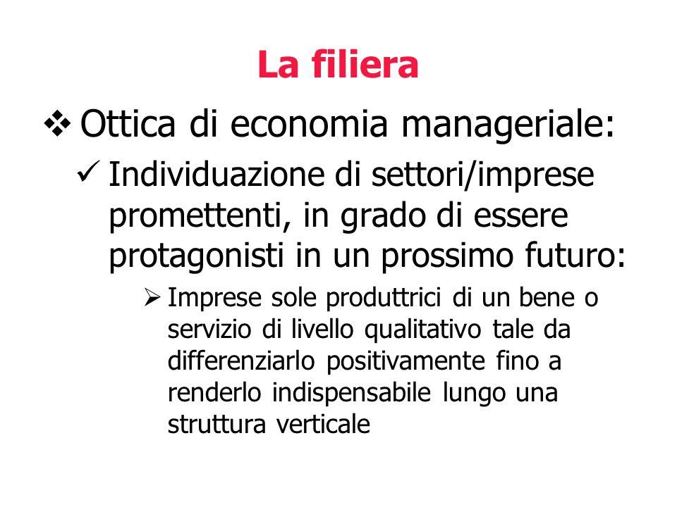 Ottica di economia manageriale: