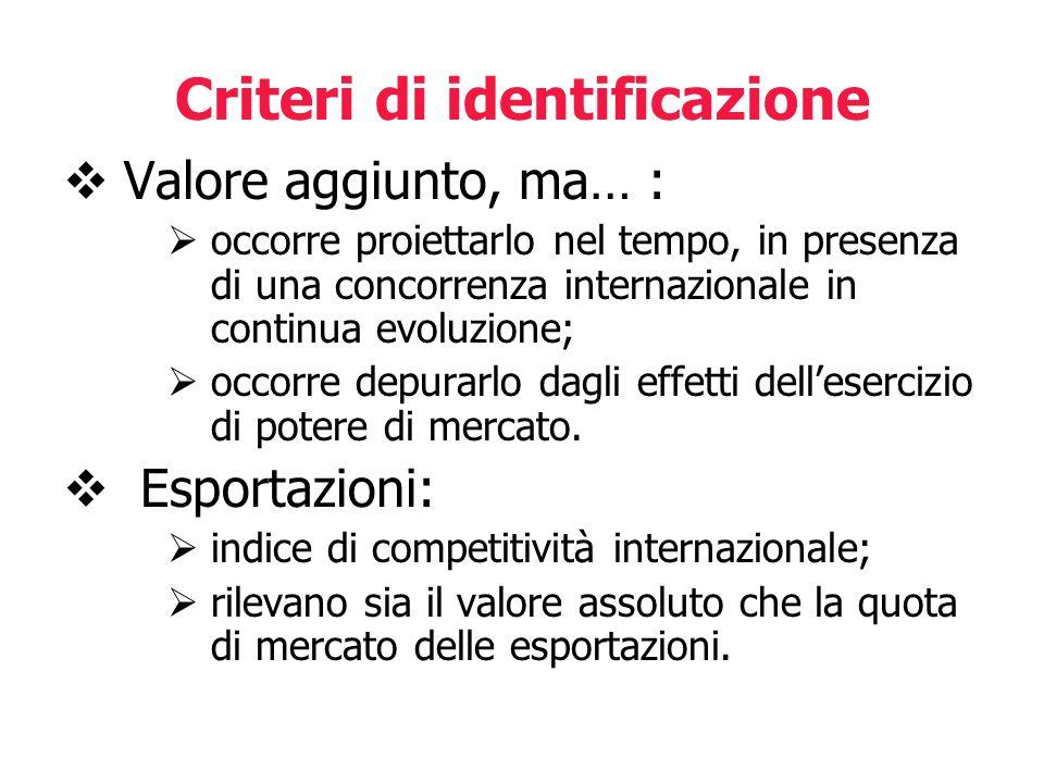 Criteri di identificazione