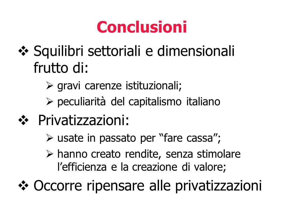 Conclusioni Squilibri settoriali e dimensionali frutto di: