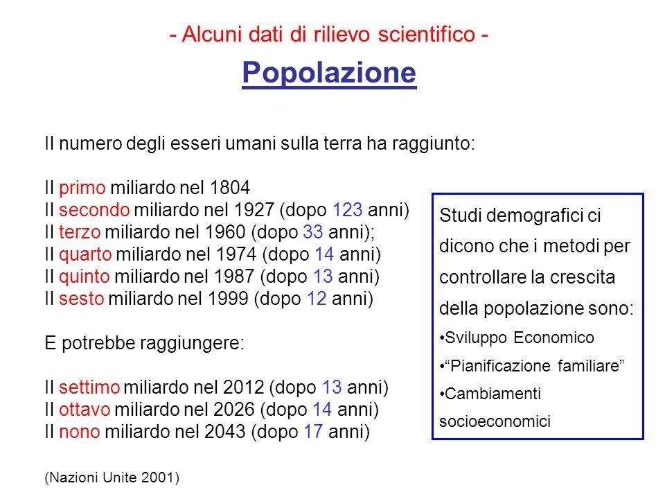 - Alcuni dati di rilievo scientifico -
