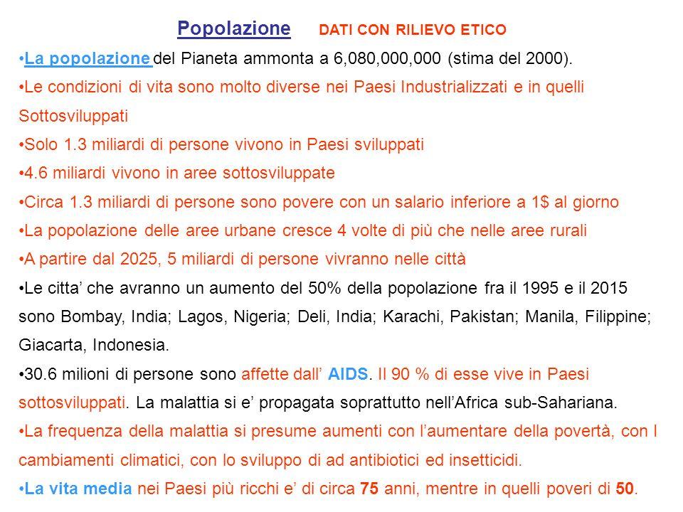Popolazione DATI CON RILIEVO ETICO