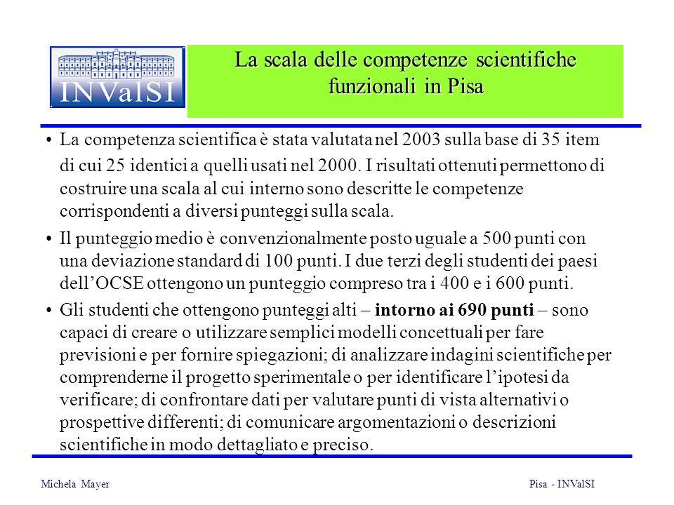 La scala delle competenze scientifiche funzionali in Pisa