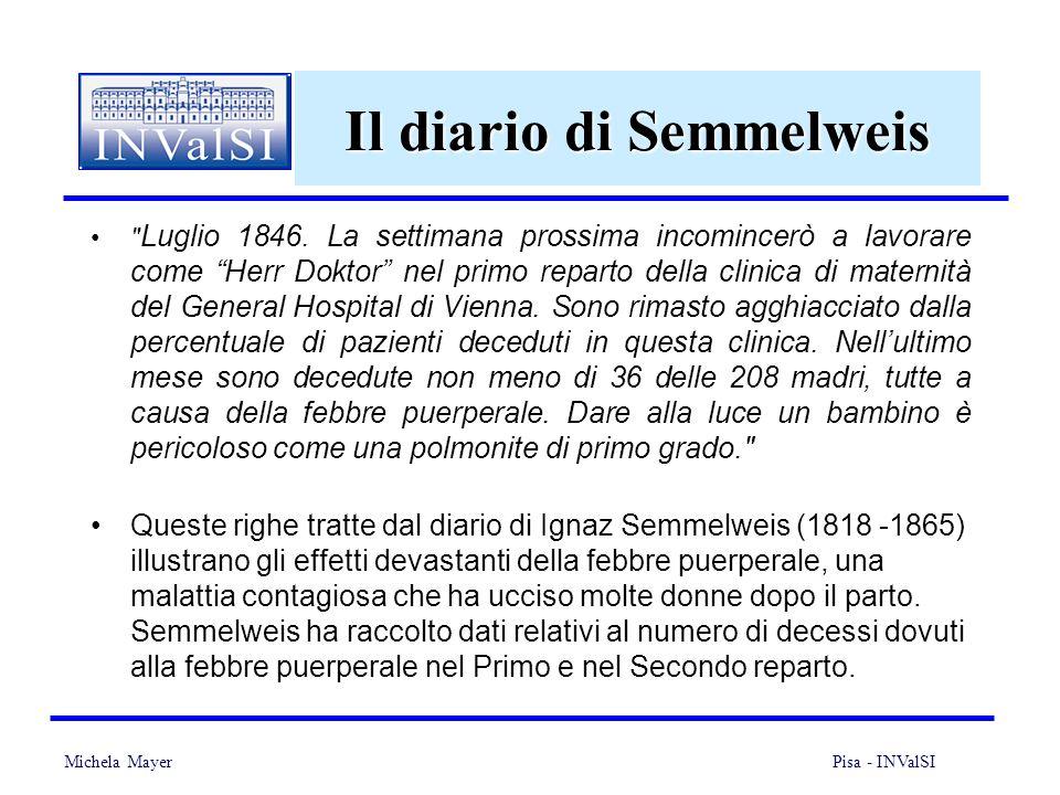 Il diario di Semmelweis