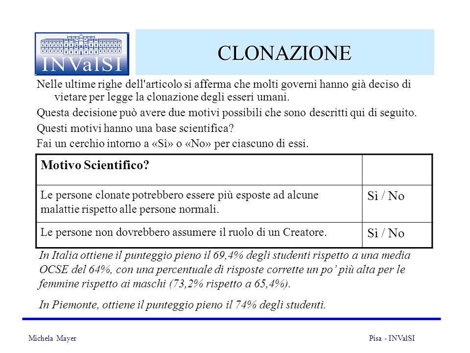 CLONAZIONE Motivo Scientifico Sì / No
