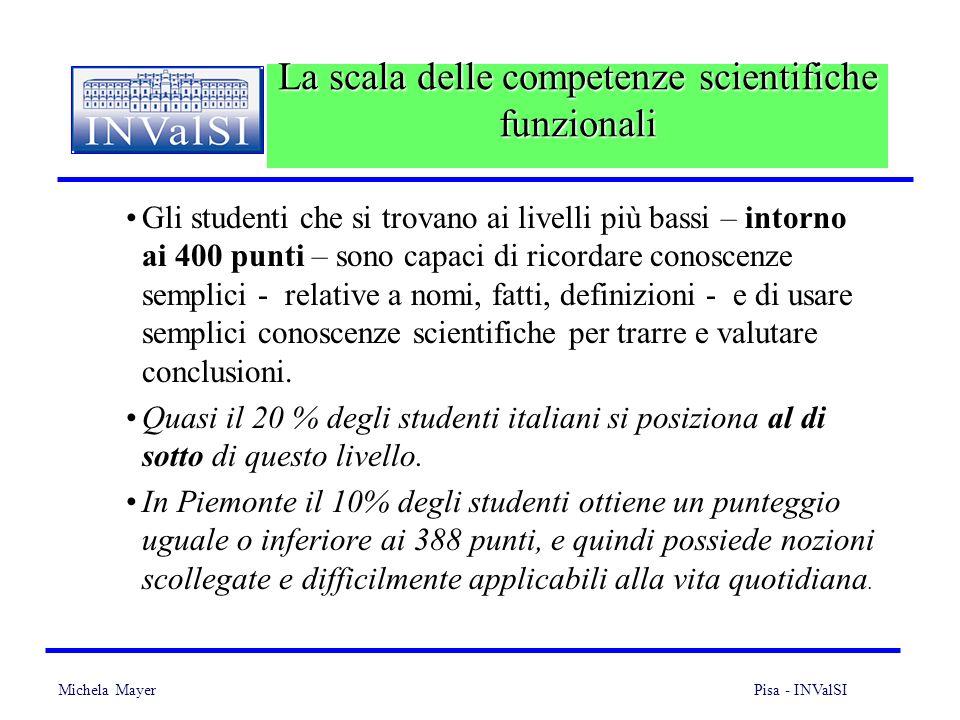 La scala delle competenze scientifiche funzionali