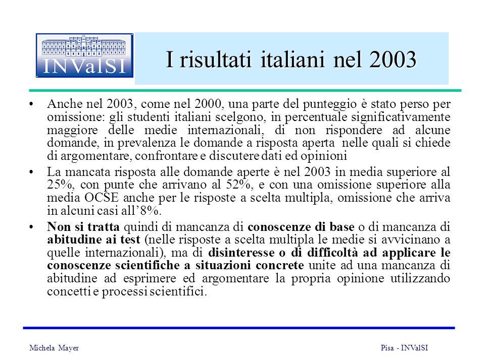 I risultati italiani nel 2003