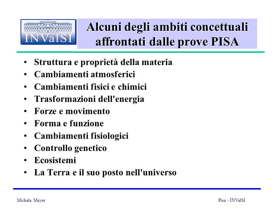 Alcuni degli ambiti concettuali affrontati dalle prove PISA