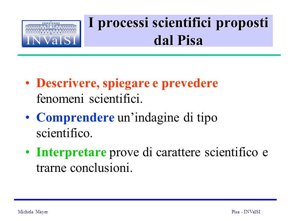 I processi scientifici proposti dal Pisa