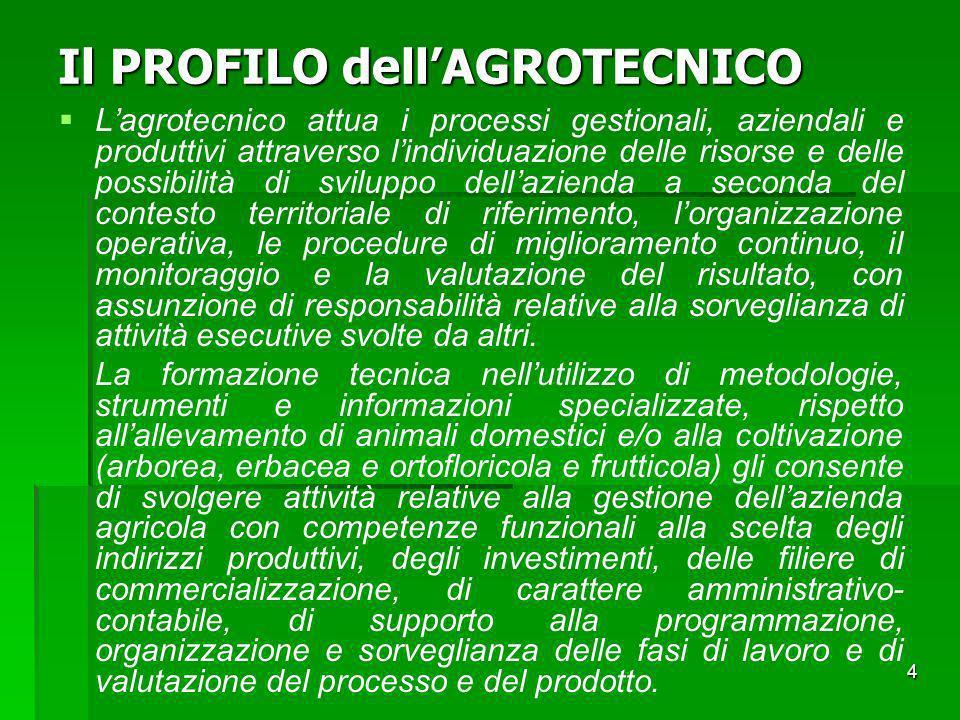 Il PROFILO dell'AGROTECNICO