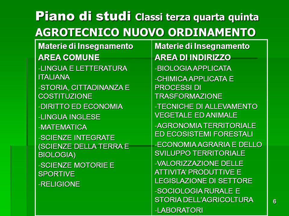 Piano di studi Classi terza quarta quinta AGROTECNICO NUOVO ORDINAMENTO
