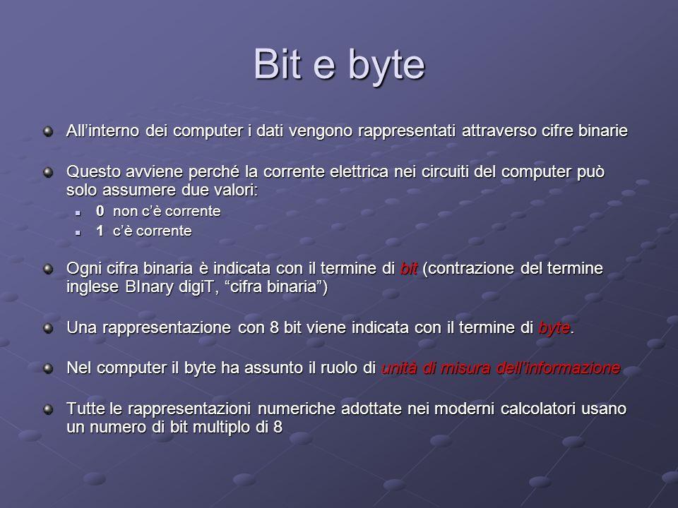 Bit e byte All'interno dei computer i dati vengono rappresentati attraverso cifre binarie.