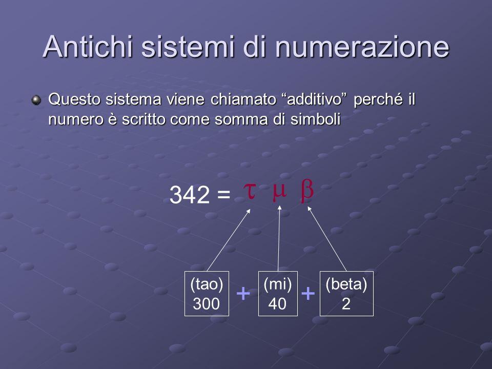 Antichi sistemi di numerazione