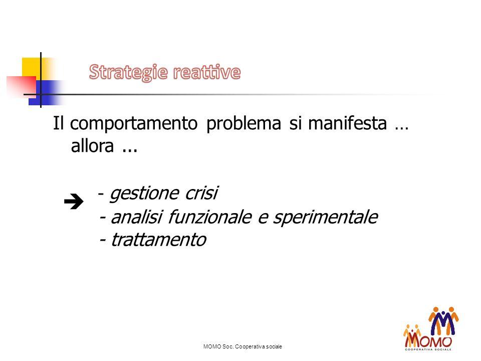  - gestione crisi