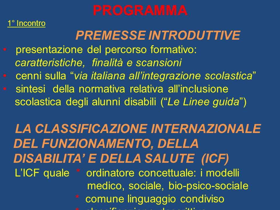 PROGRAMMA PREMESSE INTRODUTTIVE DEL FUNZIONAMENTO, DELLA