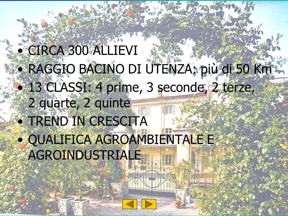 CIRCA 300 ALLIEVI RAGGIO BACINO DI UTENZA: più di 50 Km. 13 CLASSI: 4 prime, 3 seconde, 2 terze, 2 quarte, 2 quinte.