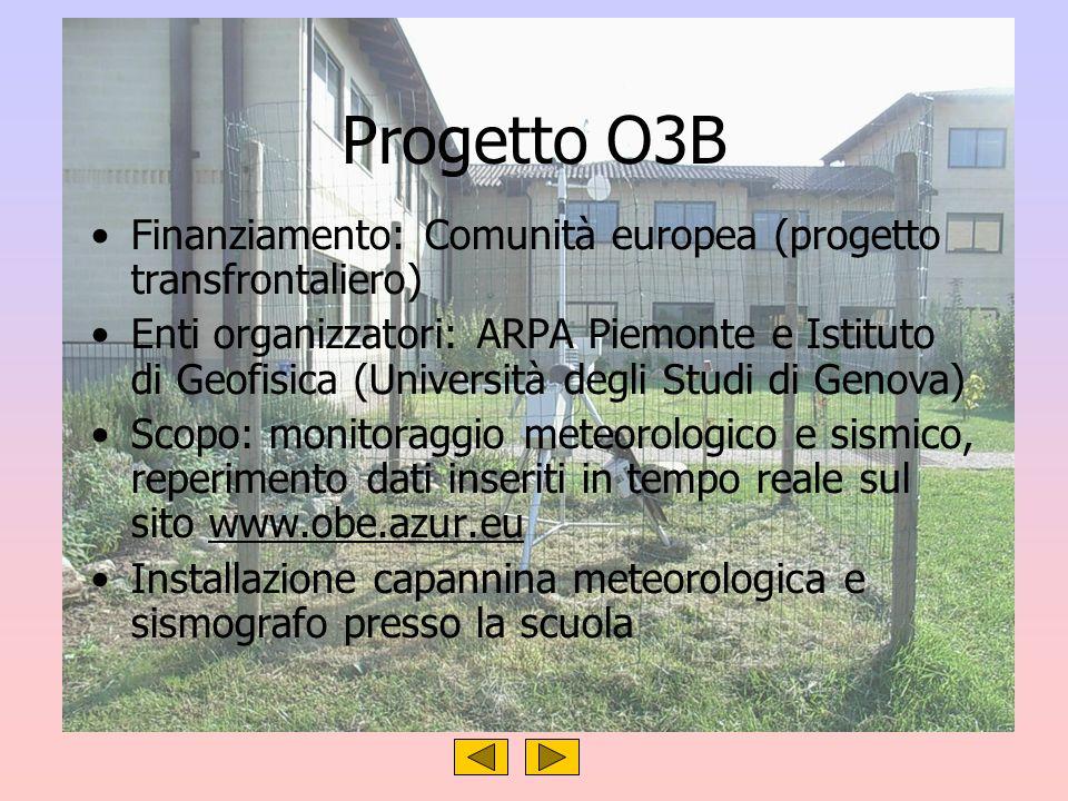 Progetto O3B Finanziamento: Comunità europea (progetto transfrontaliero)
