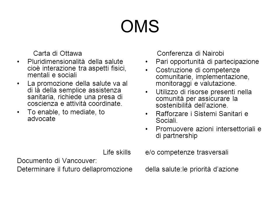 OMS Carta di Ottawa. Pluridimensionalità della salute cioè interazione tra aspetti fisici, mentali e sociali.