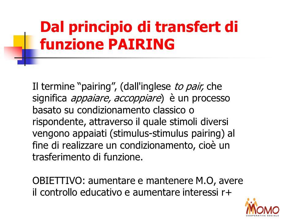 Dal principio di transfert di funzione PAIRING