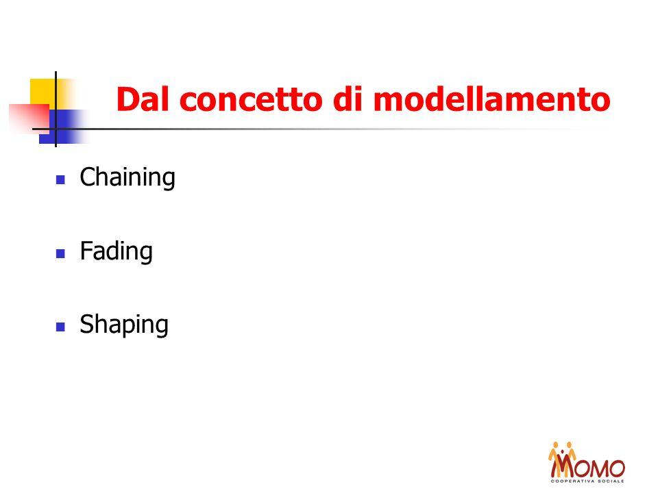 Dal concetto di modellamento