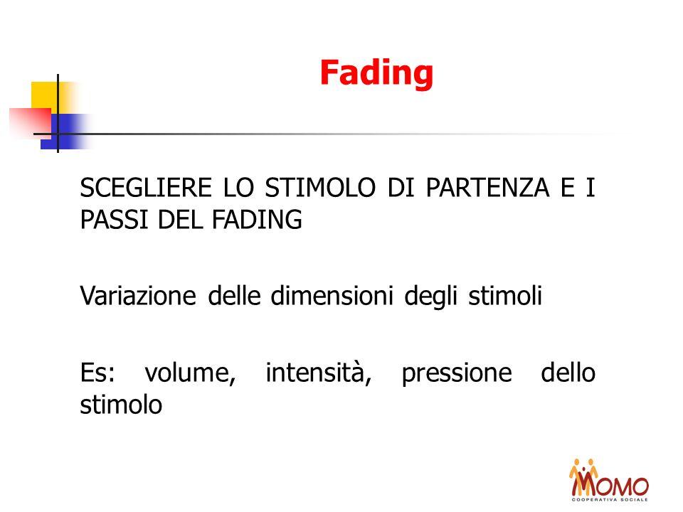 Fading SCEGLIERE LO STIMOLO DI PARTENZA E I PASSI DEL FADING