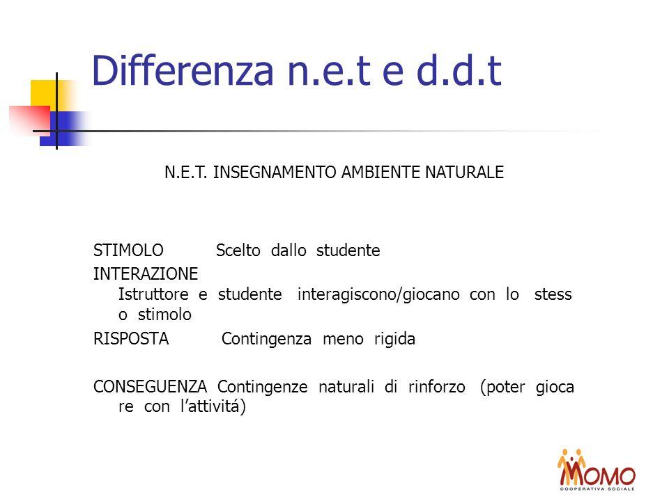 Differenza n.e.t e d.d.t N.E.T. INSEGNAMENTO AMBIENTE NATURALE