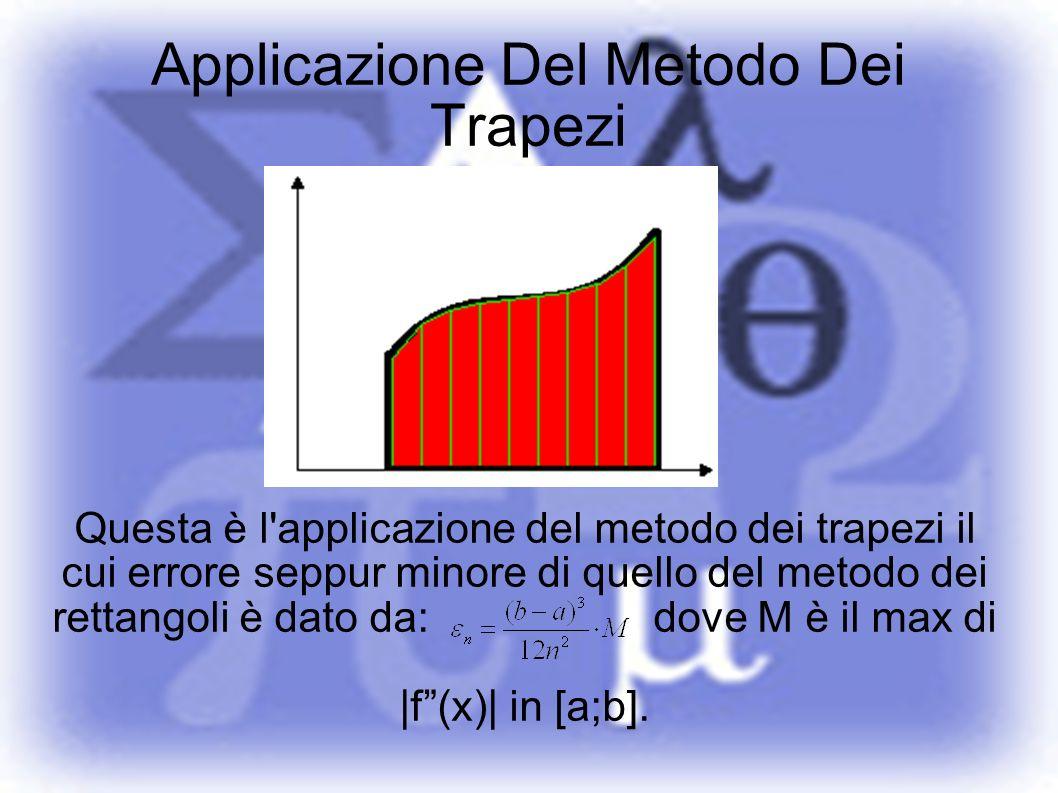 Applicazione Del Metodo Dei Trapezi