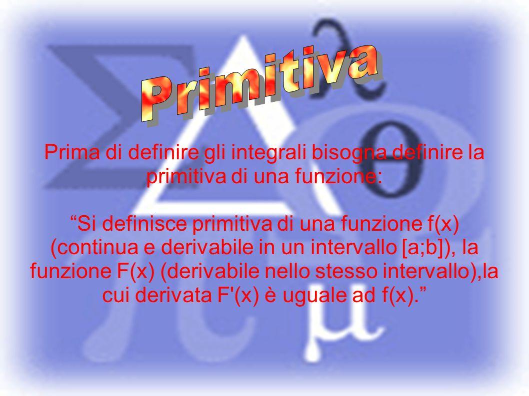 Primitiva Prima di definire gli integrali bisogna definire la primitiva di una funzione: