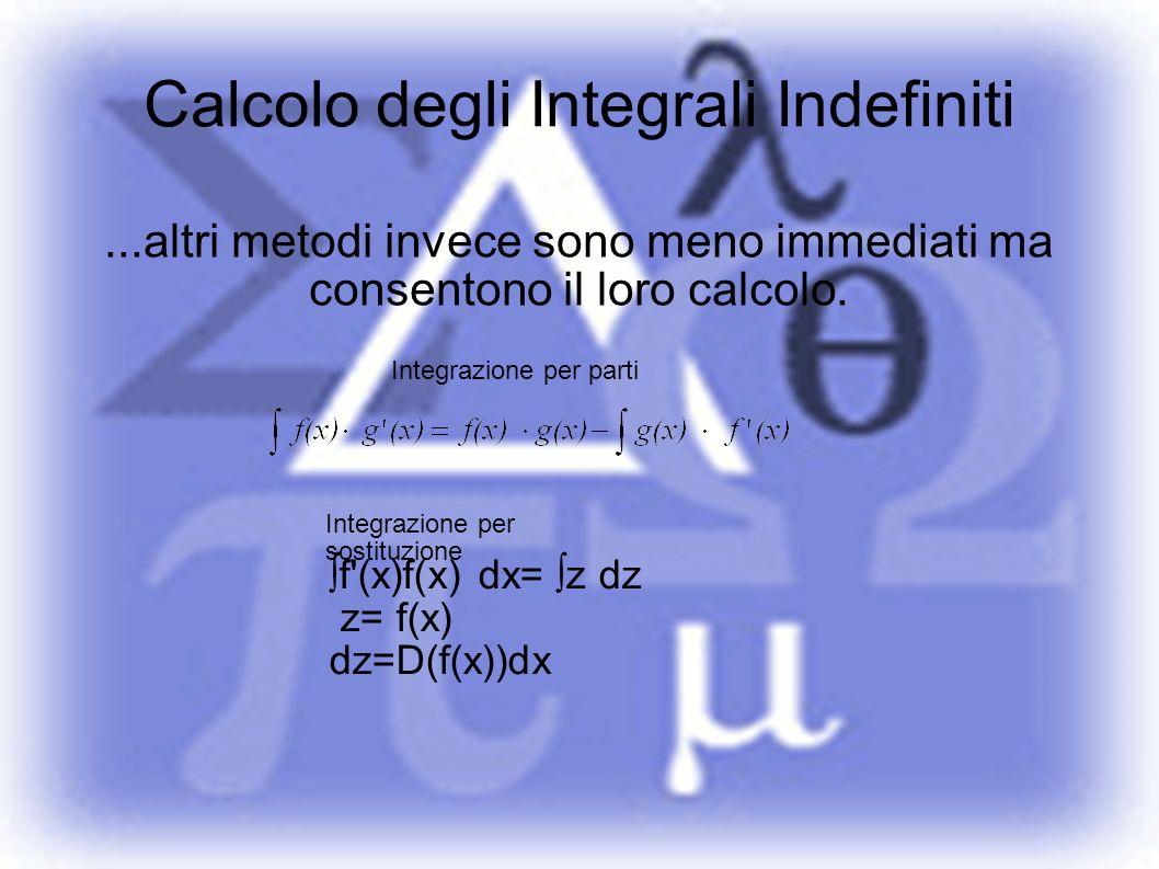 Calcolo degli Integrali Indefiniti