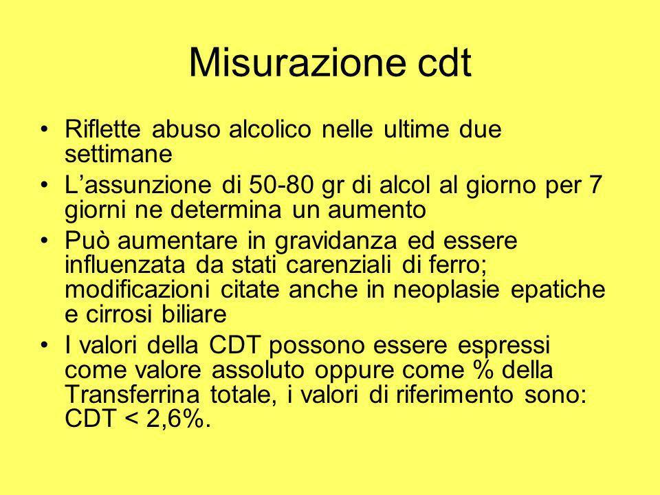 Misurazione cdt Riflette abuso alcolico nelle ultime due settimane