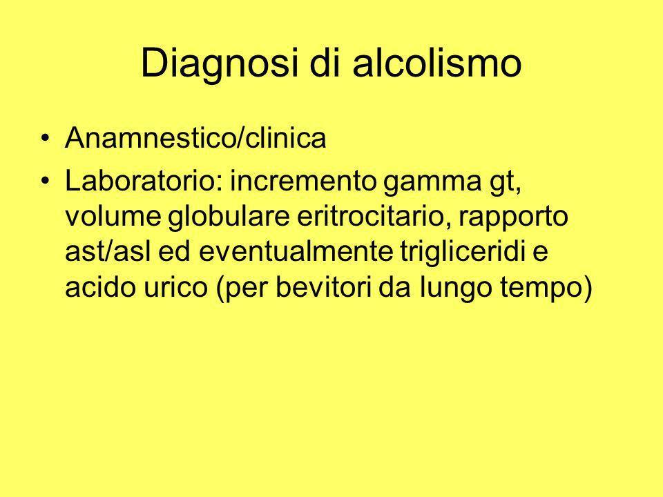 Diagnosi di alcolismo Anamnestico/clinica
