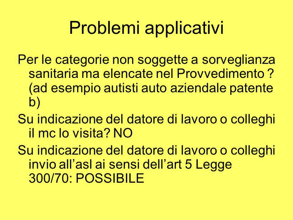 Problemi applicativi