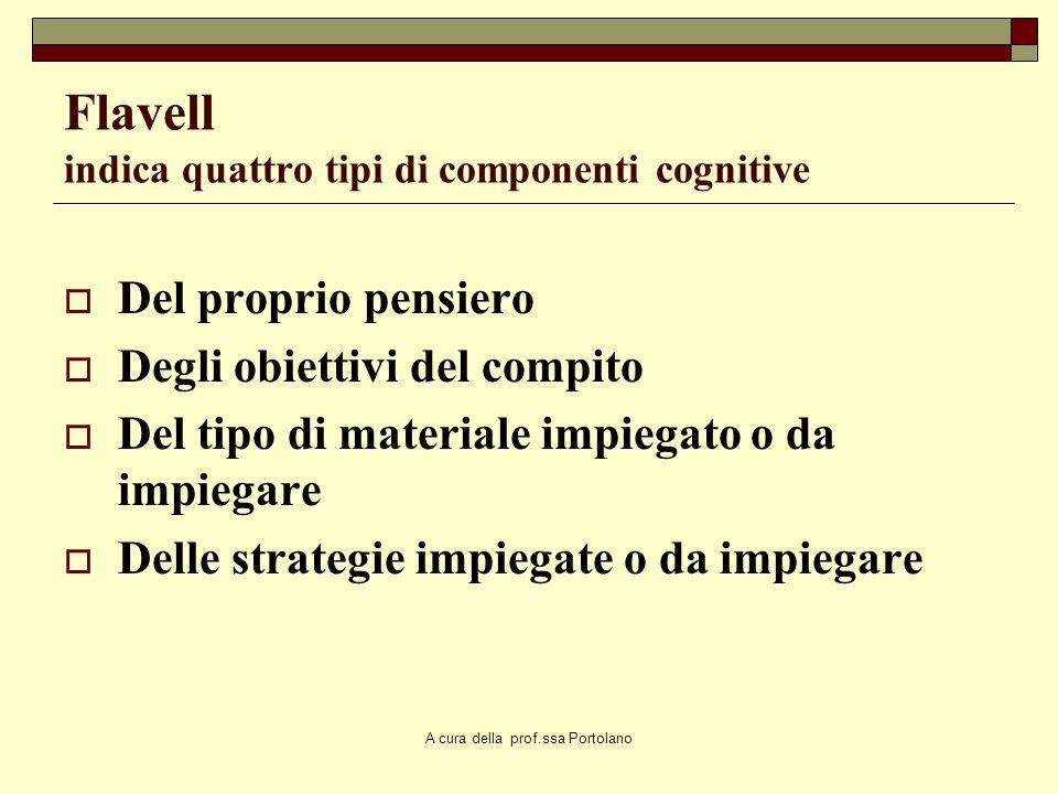 Flavell indica quattro tipi di componenti cognitive