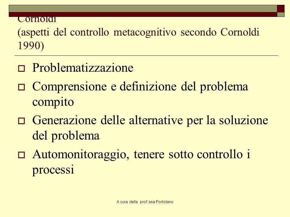 Cornoldi (aspetti del controllo metacognitivo secondo Cornoldi 1990)