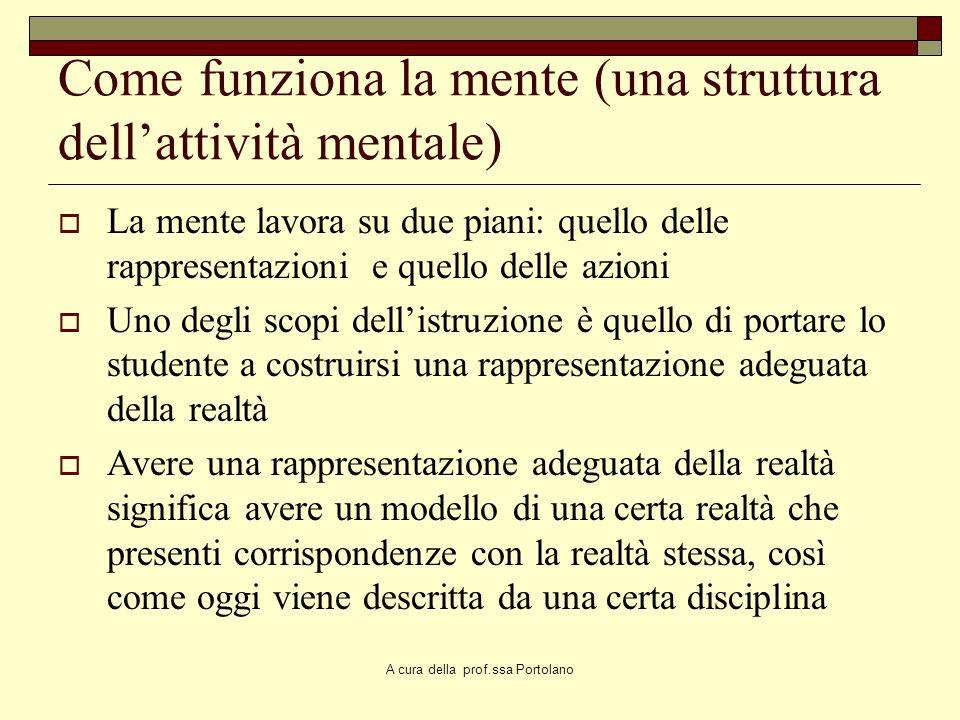 Come funziona la mente (una struttura dell'attività mentale)
