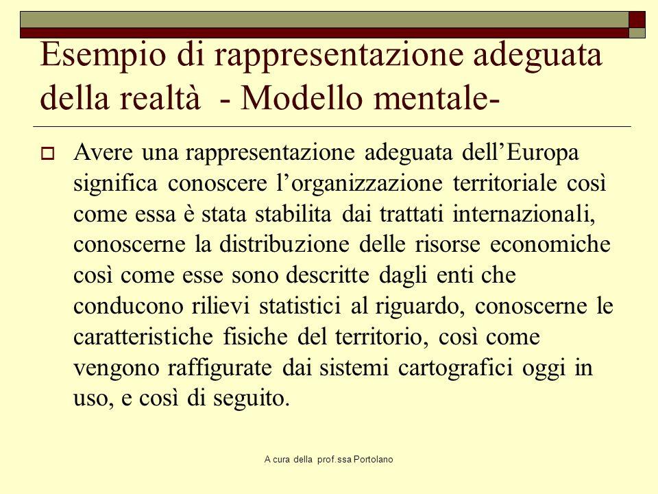 Esempio di rappresentazione adeguata della realtà - Modello mentale-