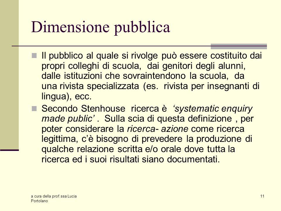 Dimensione pubblica