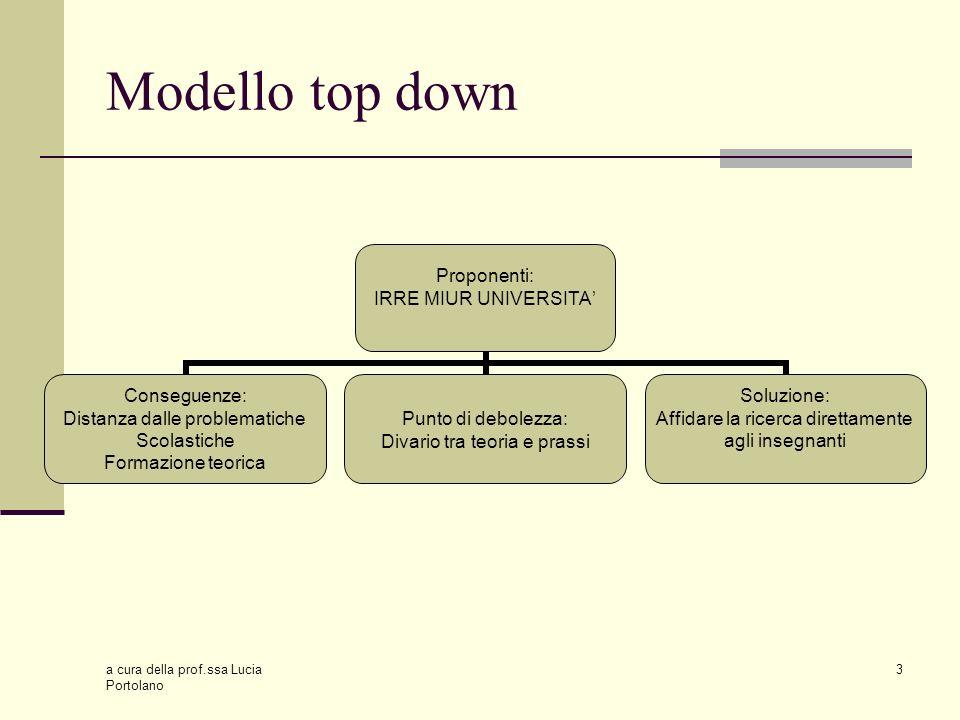 Modello top down a cura della prof.ssa Lucia Portolano