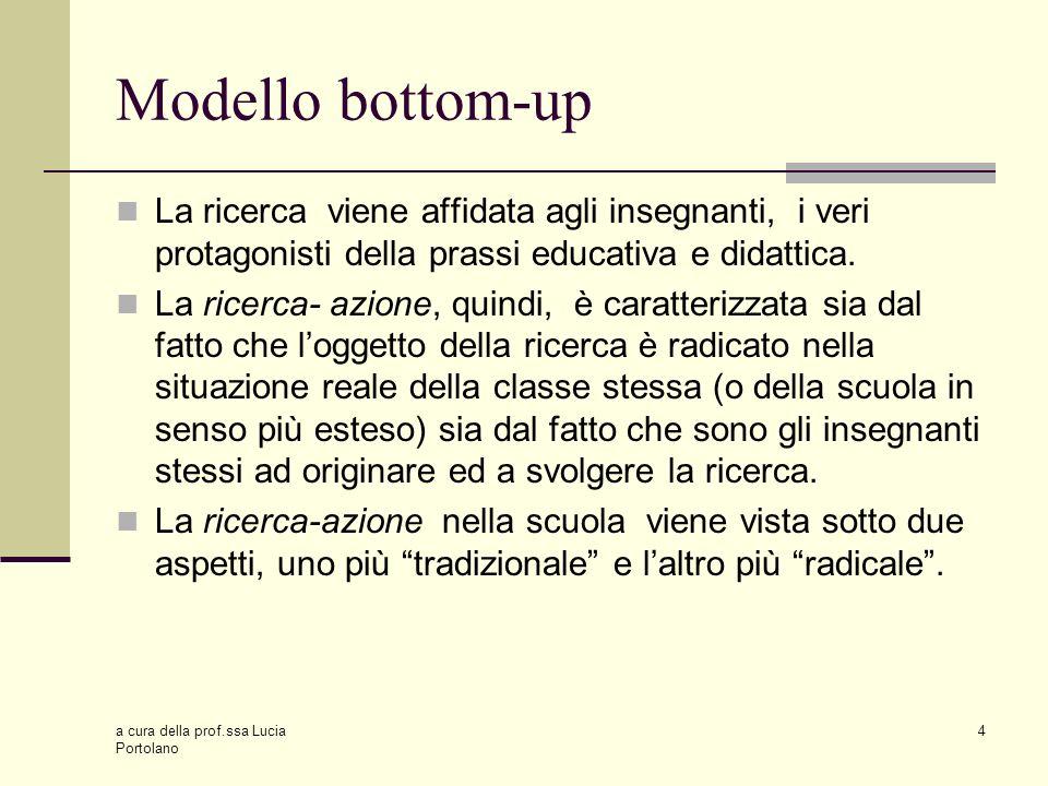 Modello bottom-up La ricerca viene affidata agli insegnanti, i veri protagonisti della prassi educativa e didattica.