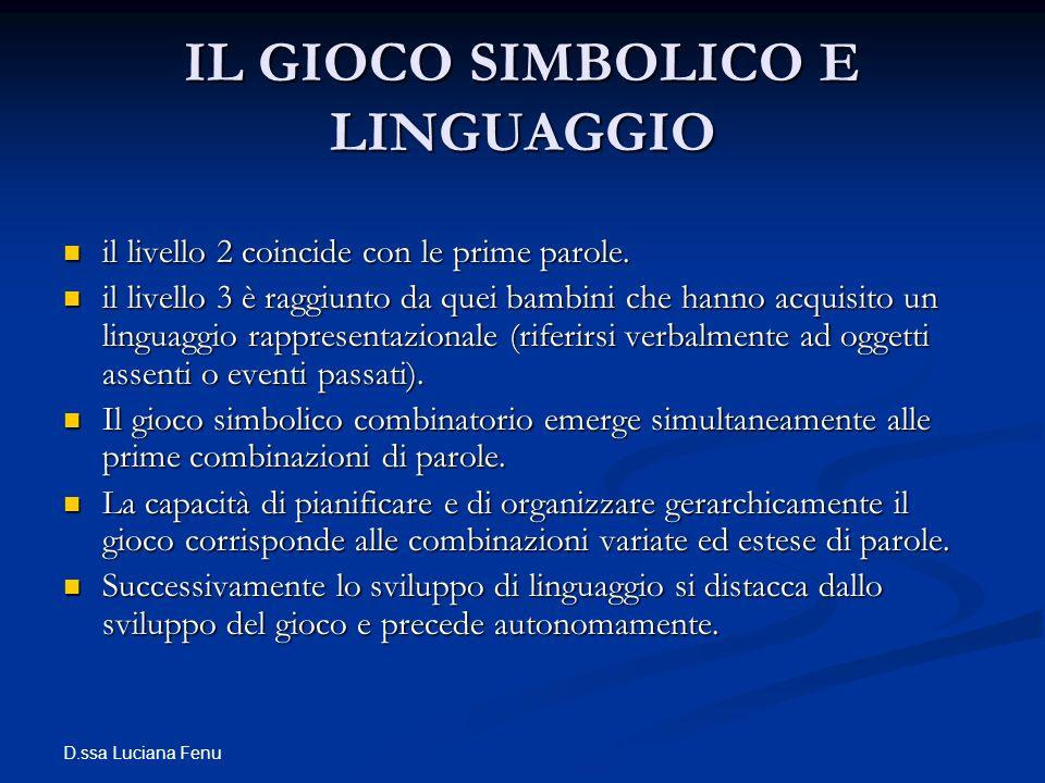 IL GIOCO SIMBOLICO E LINGUAGGIO