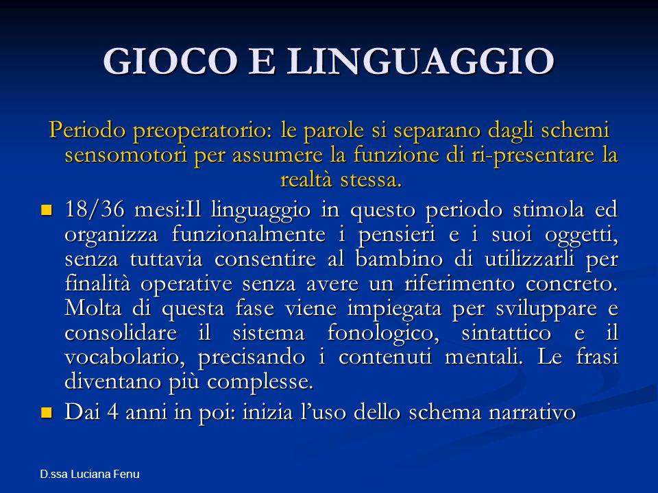 GIOCO E LINGUAGGIO Periodo preoperatorio: le parole si separano dagli schemi sensomotori per assumere la funzione di ri-presentare la realtà stessa.
