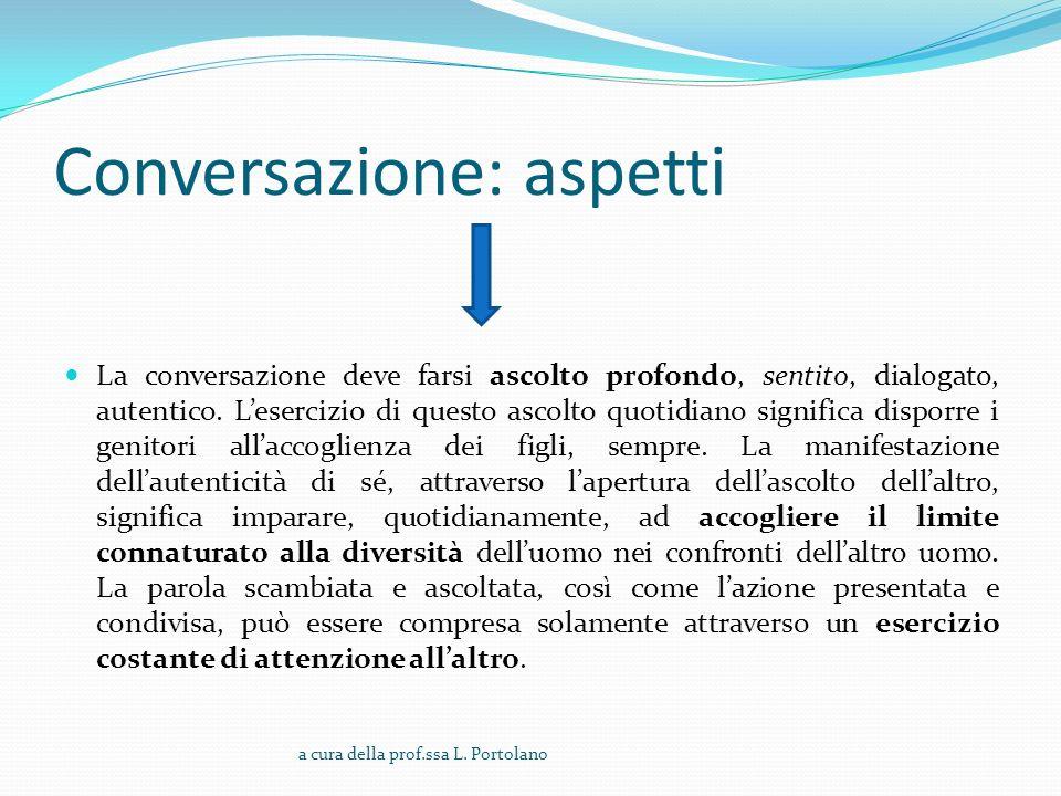 Conversazione: aspetti