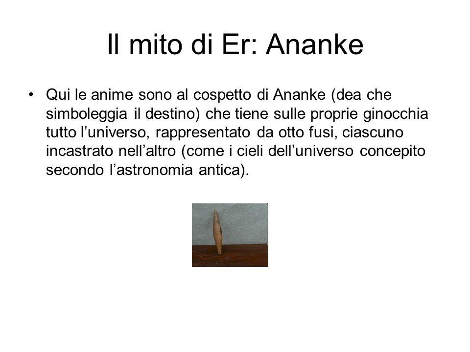Il mito di Er: Ananke