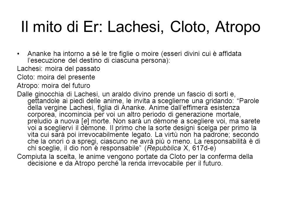 Il mito di Er: Lachesi, Cloto, Atropo