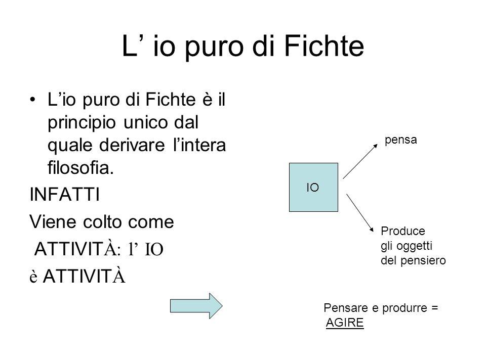 L' io puro di Fichte L'io puro di Fichte è il principio unico dal quale derivare l'intera filosofia.