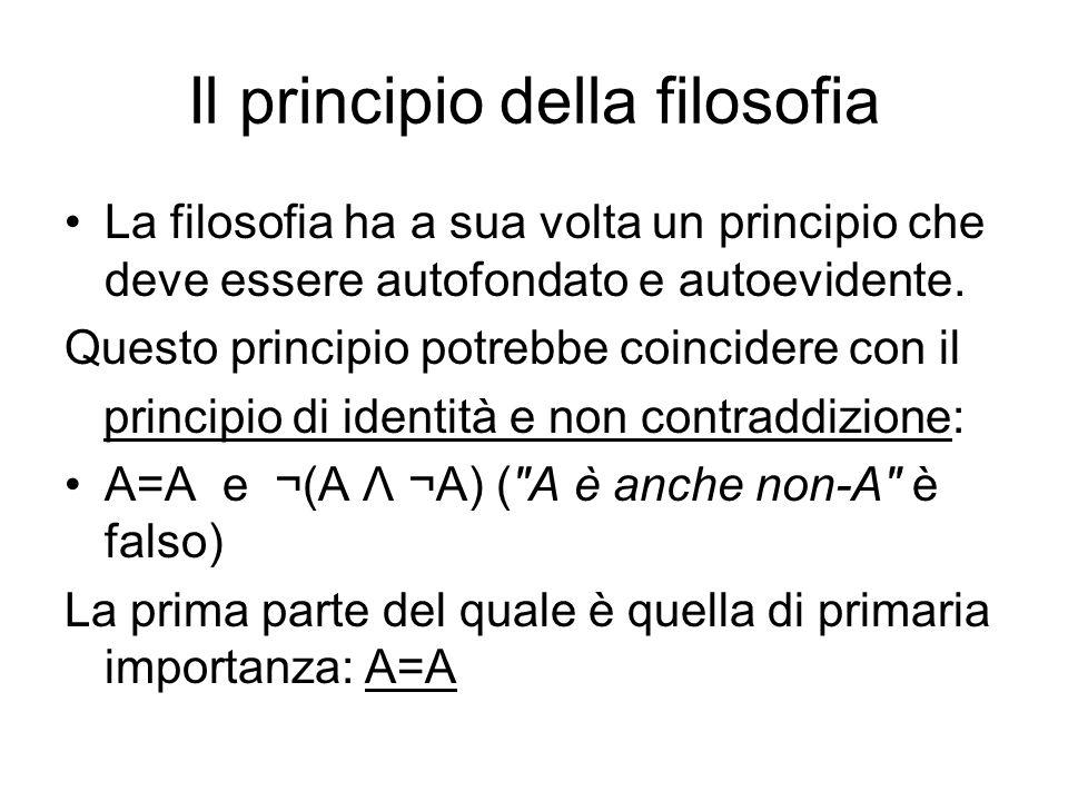 Il principio della filosofia